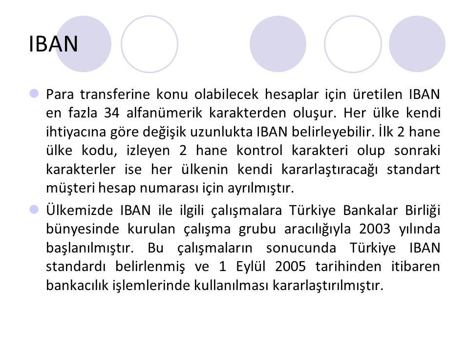 IBAN Para transferine konu olabilecek hesaplar için üretilen IBAN en fazla 34 alfanümerik karakterden oluşur. Her ülke kendi ihtiyacına göre değişik u