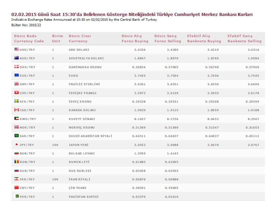 İstatistik Kodları Türkiye'nin döviz girdi ve çıktılarının daha sağlıklı bir şekilde saptanabilmesi ve istatistiki bilgilerin oluşturulabilmesi için yetkili bankalarca yabancı paralar üzerinden yapılan her türlü alış-satış işlemleri, niteliklerine göre ayrıntılı olarak T.C.