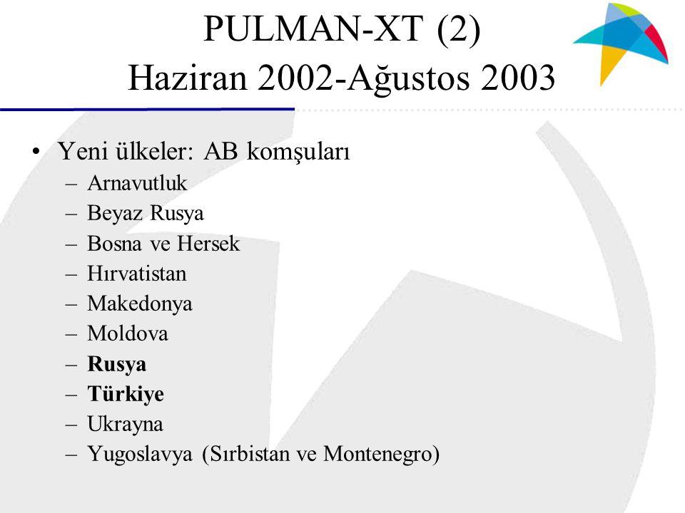 PULMAN-XT (2) Haziran 2002-Ağustos 2003 Yeni ülkeler: AB komşuları –Arnavutluk –Beyaz Rusya –Bosna ve Hersek –Hırvatistan –Makedonya –Moldova –Rusya –Türkiye –Ukrayna –Yugoslavya (Sırbistan ve Montenegro)