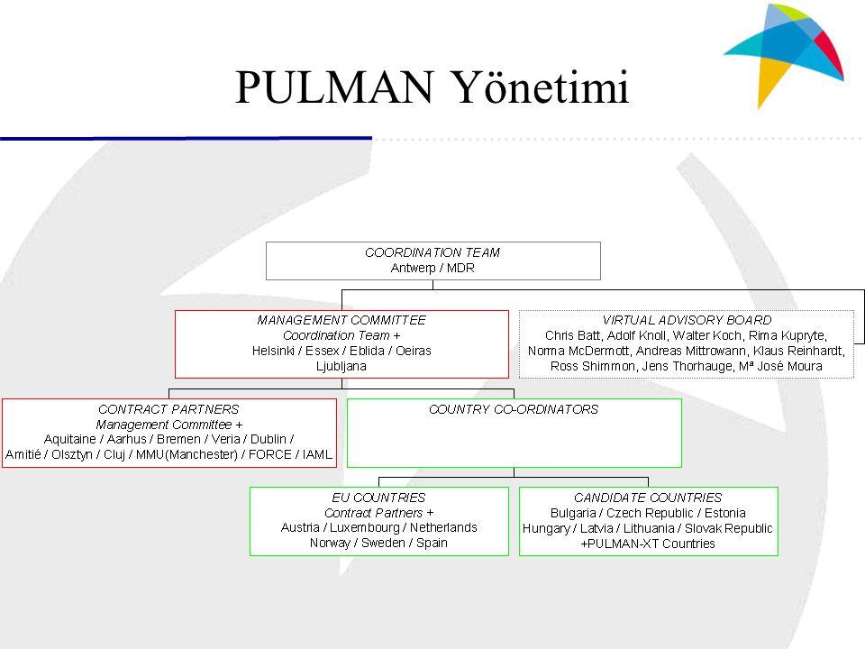 PULMAN Yönetimi