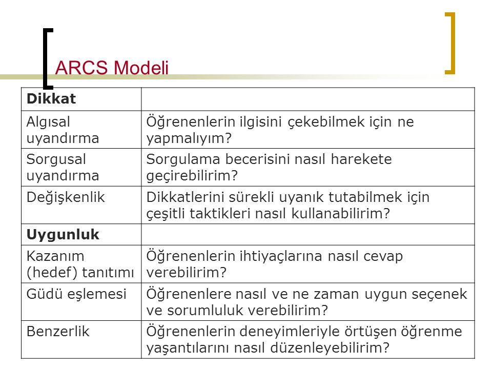 ARCS Modeli Dikkat Algısal uyandırma Öğrenenlerin ilgisini çekebilmek için ne yapmalıyım? Sorgusal uyandırma Sorgulama becerisini nasıl harekete geçir