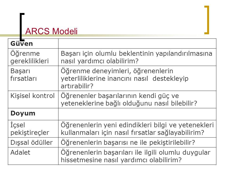 ARCS Modeli Güven Öğrenme gereklilikleri Başarı için olumlu beklentinin yapılandırılmasına nasıl yardımcı olabilirim? Başarı fırsatları Öğrenme deneyi