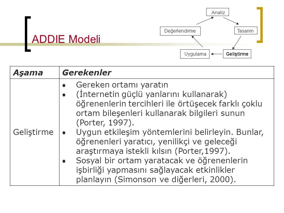 ADDIE Modeli AşamaGerekenler Geliştirme Gereken ortamı yaratın (İnternetin güçlü yanlarını kullanarak) öğrenenlerin tercihleri ile örtüşecek farklı