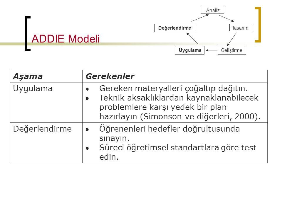 ADDIE Modeli AşamaGerekenler Uygulama Gereken materyalleri çoğaltıp dağıtın. Teknik aksaklıklardan kaynaklanabilecek problemlere karşı yedek bir pla
