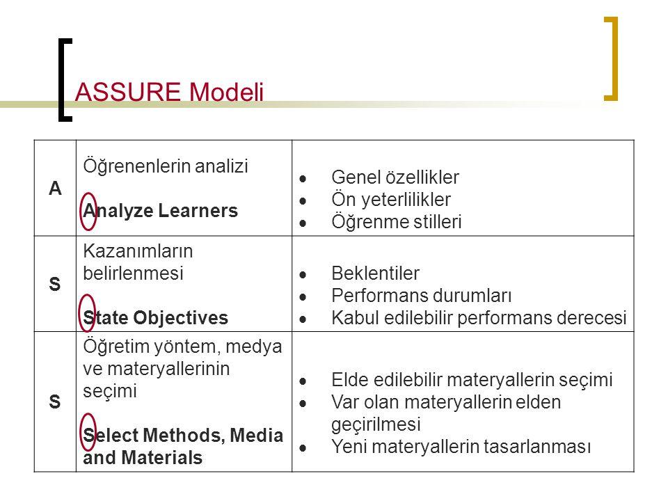 ASSURE Modeli A Öğrenenlerin analizi Analyze Learners  Genel özellikler  Ön yeterlilikler  Öğrenme stilleri S Kazanımların belirlenmesi State Objec
