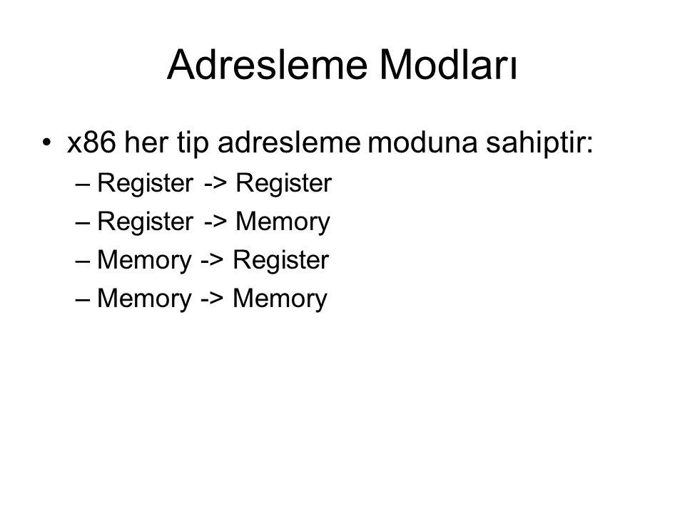 Adresleme Modları x86 her tip adresleme moduna sahiptir: –Register -> Register –Register -> Memory –Memory -> Register –Memory -> Memory