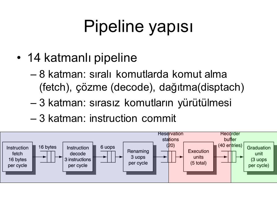 Pipeline yapısı 14 katmanlı pipeline –8 katman: sıralı komutlarda komut alma (fetch), çözme (decode), dağıtma(disptach) –3 katman: sırasız komutların