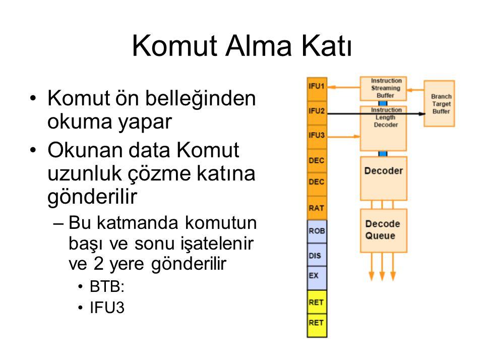 Komut Alma Katı Komut ön belleğinden okuma yapar Okunan data Komut uzunluk çözme katına gönderilir –Bu katmanda komutun başı ve sonu işatelenir ve 2 y