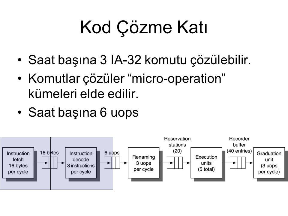 """Kod Çözme Katı Saat başına 3 IA-32 komutu çözülebilir. Komutlar çözüler """"micro-operation"""" kümeleri elde edilir. Saat başına 6 uops"""