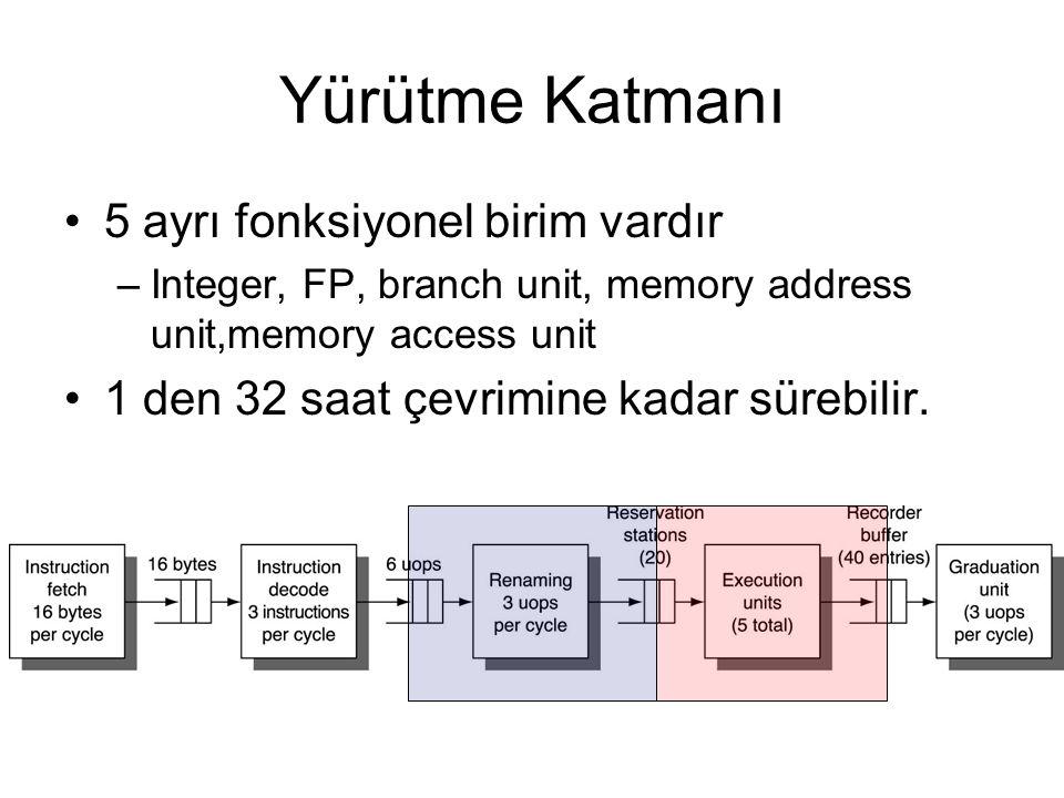 Yürütme Katmanı 5 ayrı fonksiyonel birim vardır –Integer, FP, branch unit, memory address unit,memory access unit 1 den 32 saat çevrimine kadar sürebi