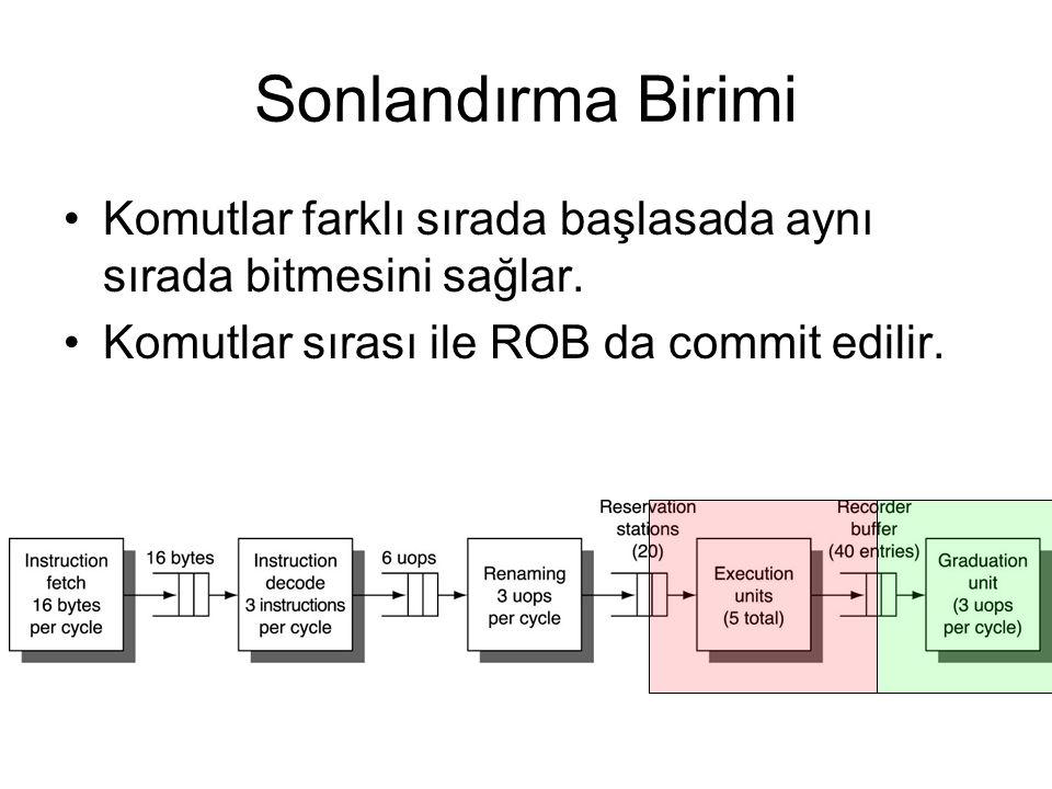 Sonlandırma Birimi Komutlar farklı sırada başlasada aynı sırada bitmesini sağlar. Komutlar sırası ile ROB da commit edilir.