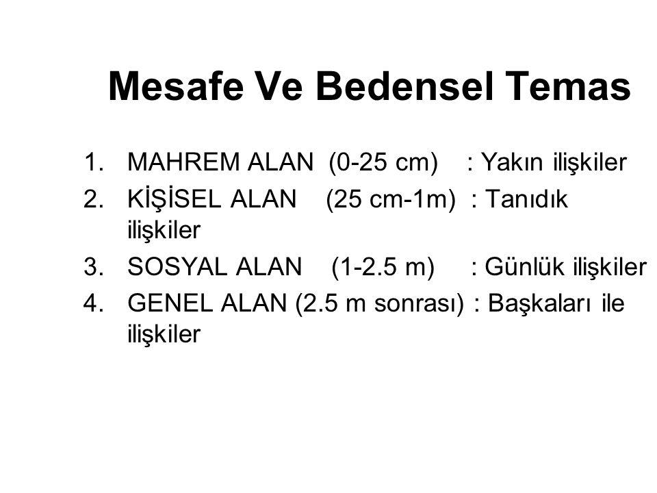Mesafe Ve Bedensel Temas 1.MAHREM ALAN (0-25 cm) : Yakın ilişkiler 2.KİŞİSEL ALAN (25 cm-1m) : Tanıdık ilişkiler 3.SOSYAL ALAN (1-2.5 m) : Günlük iliş