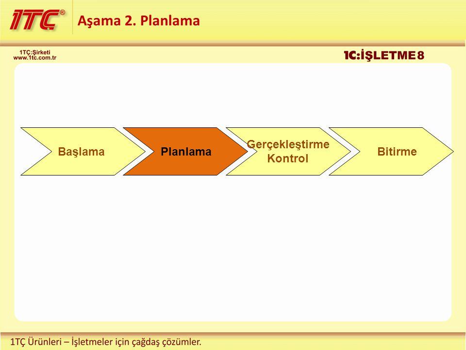 Aşama 2. Planlama BaşlamaPlanlama Gerçekleştirme Kontrol Bitirme