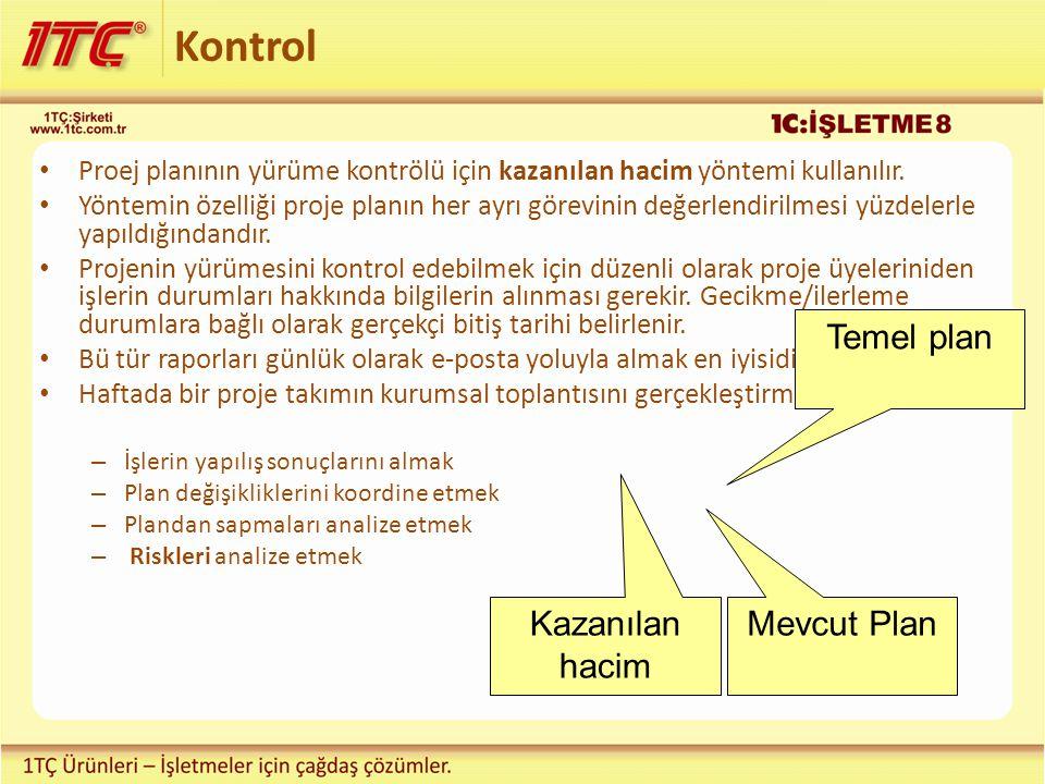 Kontrol Proej planının yürüme kontrölü için kazanılan hacim yöntemi kullanılır.