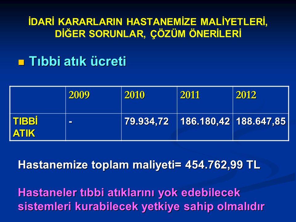 İDARİ KARARLARIN HASTANEMİZE MALİYETLERİ, DİĞER SORUNLAR, ÇÖZÜM ÖNERİLERİ Tıbbi atık ücreti Tıbbi atık ücreti 2009201020112012 TIBBİ ATIK -79.934,7218