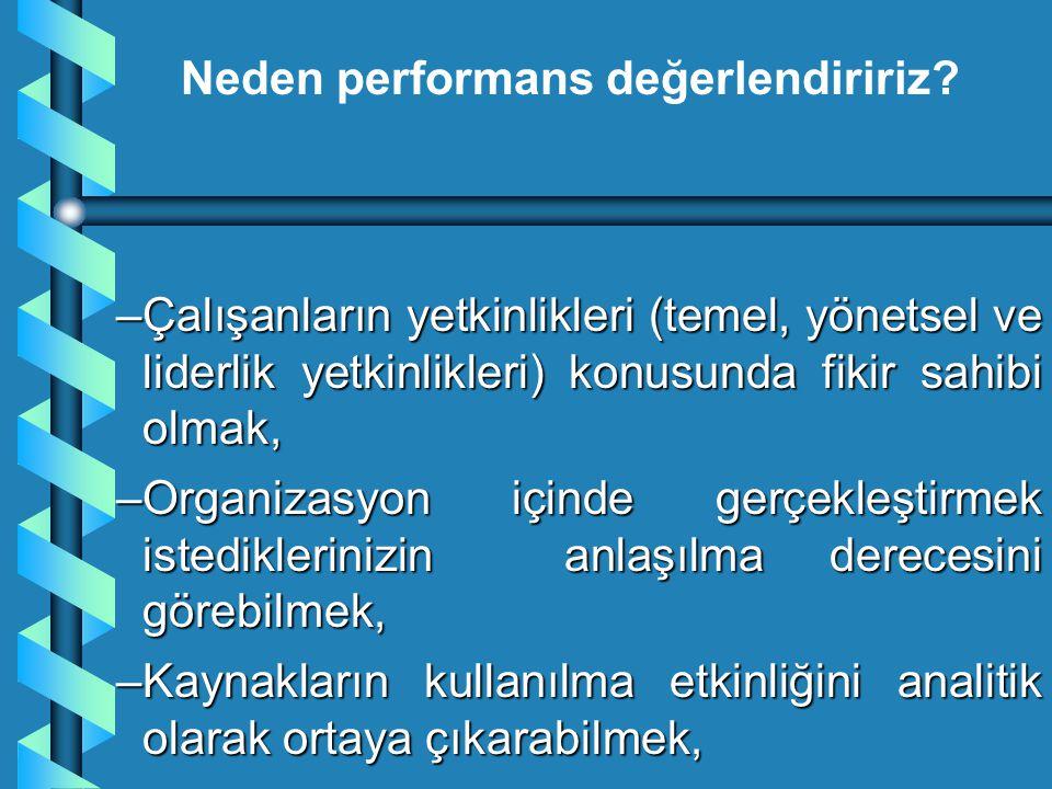 –Çalışanların yetkinlikleri (temel, yönetsel ve liderlik yetkinlikleri) konusunda fikir sahibi olmak, –Organizasyon içinde gerçekleştirmek istedikleri