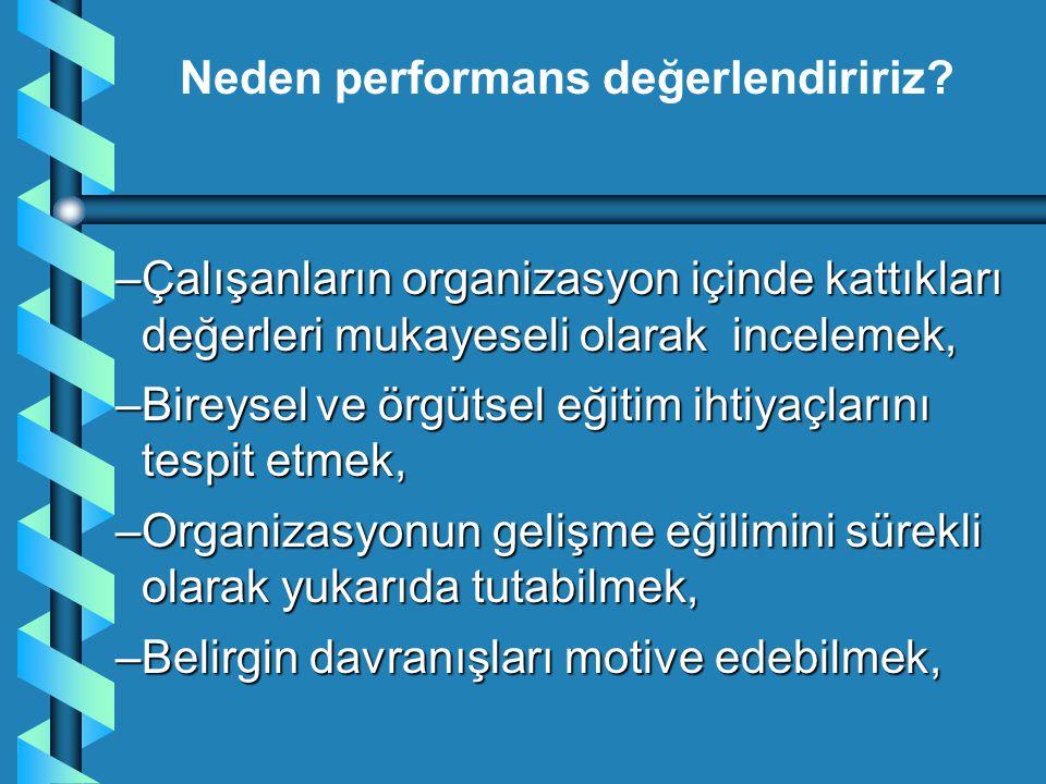 –Çalışanların organizasyon içinde kattıkları değerleri mukayeseli olarak incelemek, –Bireysel ve örgütsel eğitim ihtiyaçlarını tespit etmek, –Organiza