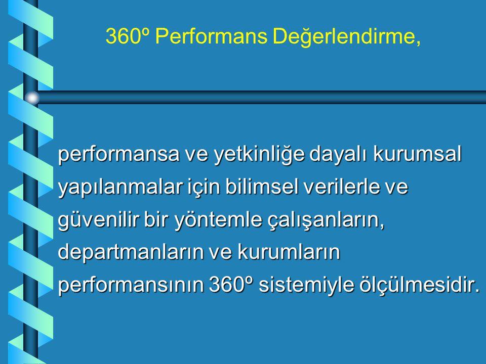 performansa ve yetkinliğe dayalı kurumsal yapılanmalar için bilimsel verilerle ve güvenilir bir yöntemle çalışanların, departmanların ve kurumların pe