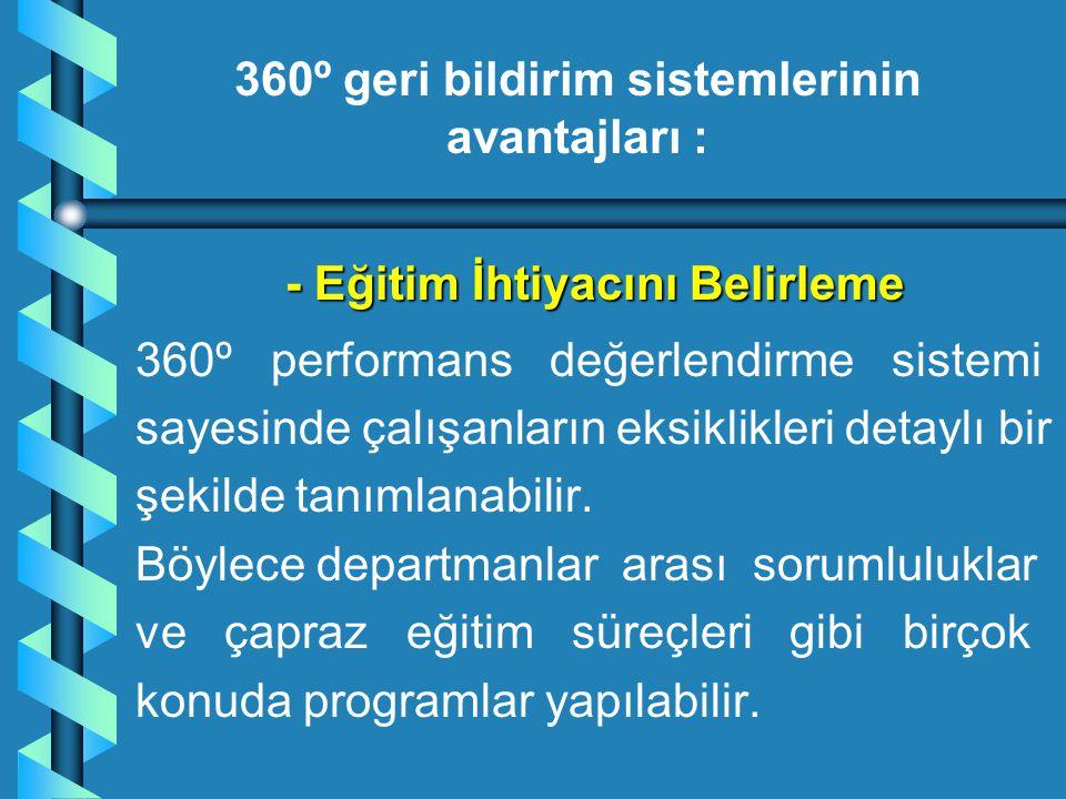 - Eğitim İhtiyacını Belirleme 360º performans değerlendirme sistemi sayesinde çalışanların eksiklikleri detaylı bir şekilde tanımlanabilir. Böylece de