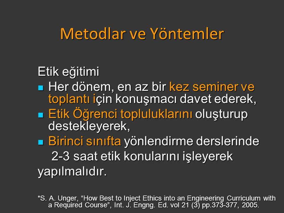 Metodlar ve Yöntemler Etik eğitimi Her dönem, en az bir kez seminer ve toplantı için konuşmacı davet ederek, Her dönem, en az bir kez seminer ve topla