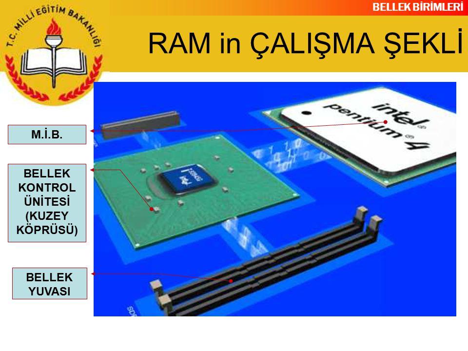 BELLEK BİRİMLERİ İki çeşit SIMM vardır 30 pin SIMM72 pin SIMM 30 pin SIMM modüller 8 bit veri aktarabilirken 72 pin SIMM modüller 32 bit veri aktarabiliyorlar Ayrıca 72 pin SIMM modüllerin ortasında bir çentik bulunmaktadır SIMM Single Inline Memory Module Tek Yerleşik Bellek Modülü