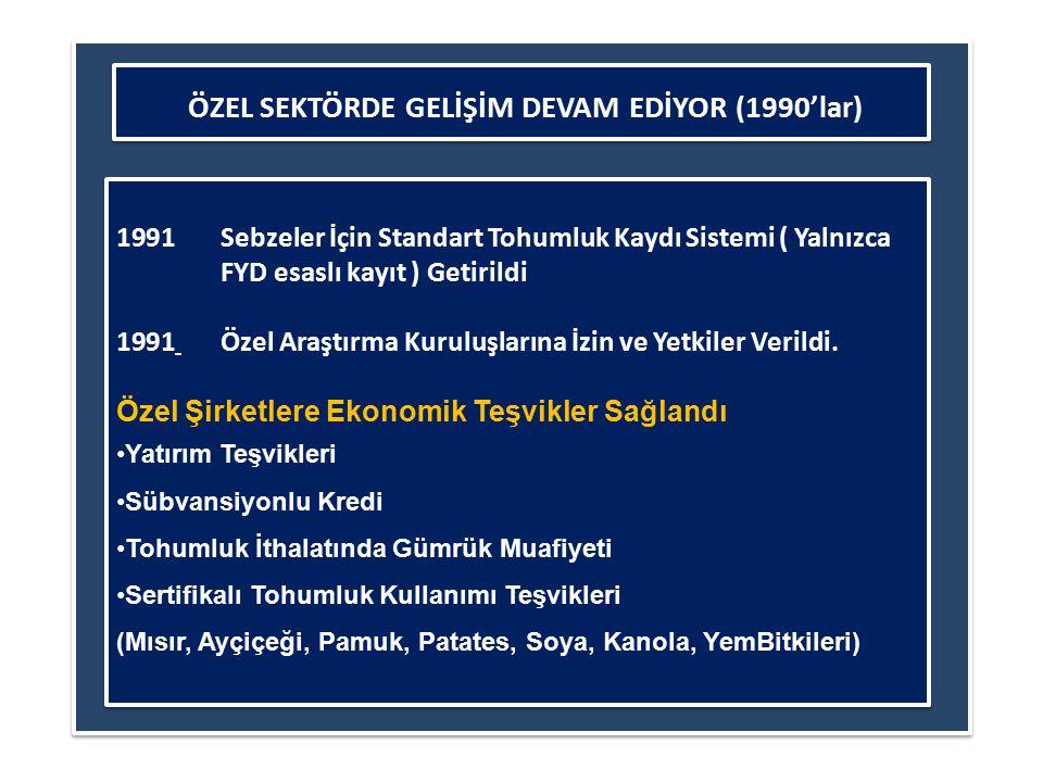 ÖZEL SEKTÖRÜN ÖNÜ AÇILIYOR (1980'ler) Endüstri Bitkileri ve Sebzelerde Çeşit Transferi, Türkiye Hibrit Çeşitlerle ve Kaliteli Tohumluklarla Tanışıyor