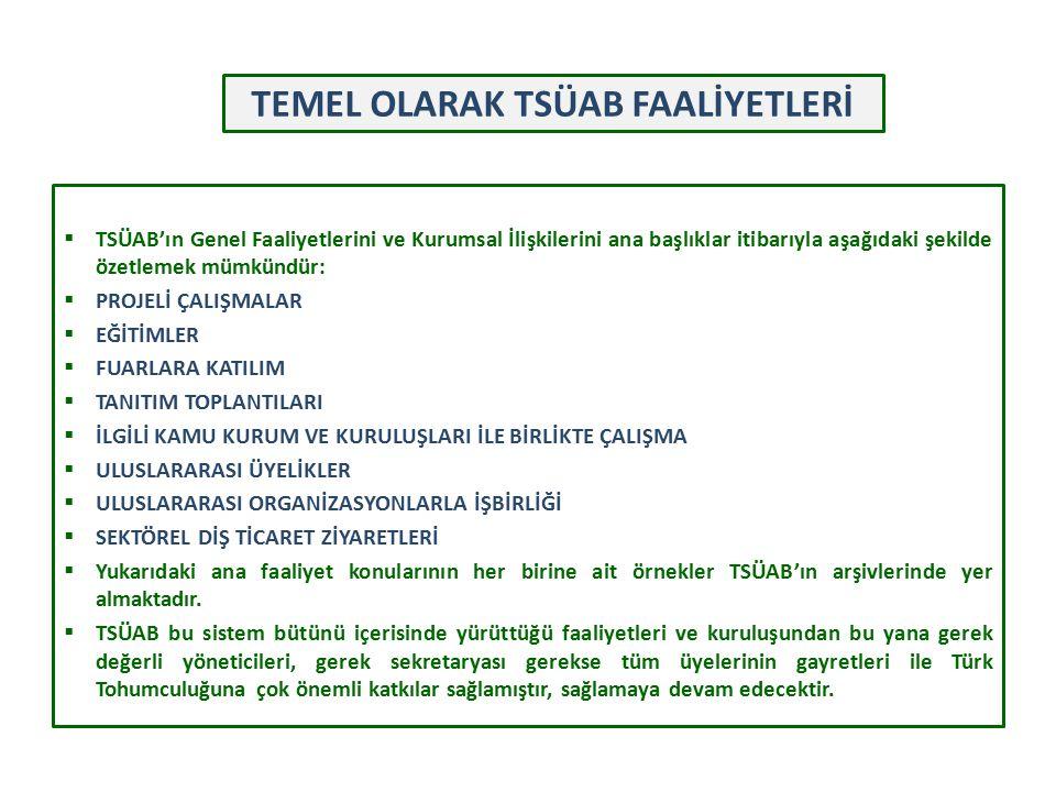  TSÜAB'ın Temel Felsefesi; Yasaların verdiği yetkiler çerçevesinde, Türkiye tohumculuk sanayisini temsil etmek, üyelerinin hak ve menfaatlerini korum