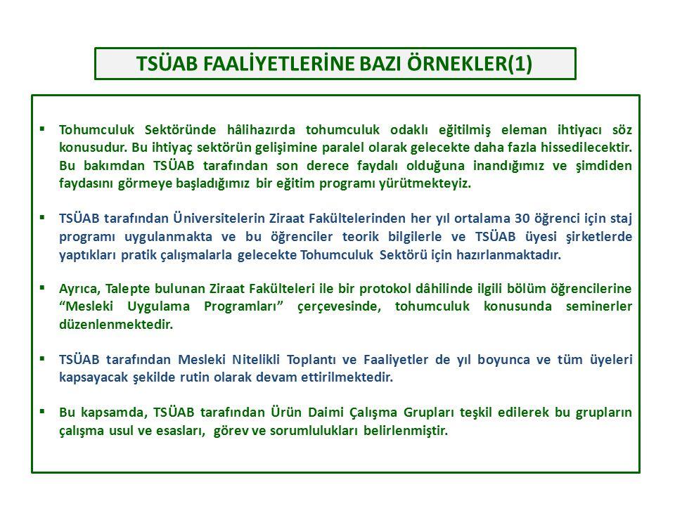  TSÜAB'ın Genel Faaliyetlerini ve Kurumsal İlişkilerini ana başlıklar itibarıyla aşağıdaki şekilde özetlemek mümkündür:  PROJELİ ÇALIŞMALAR  EĞİTİM