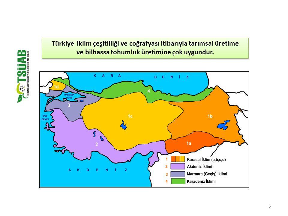 5 Türkiye iklim çeşitliliği ve coğrafyası itibarıyla tarımsal üretime ve bilhassa tohumluk üretimine çok uygundur.