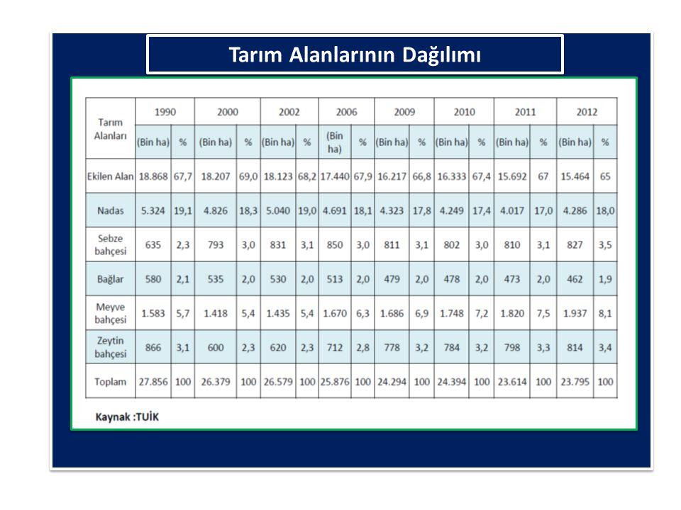  TSÜAB'ın Temel Felsefesi; Yasaların verdiği yetkiler çerçevesinde, Türkiye tohumculuk sanayisini temsil etmek, üyelerinin hak ve menfaatlerini korumak ve Türkiye Tohumculuk Sektörü'nü geliştirmektir.