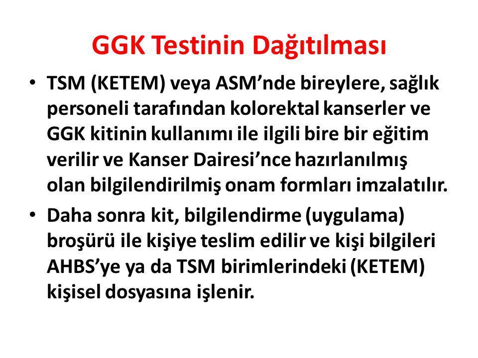GGK Testinin Dağıtılması TSM (KETEM) veya ASM'nde bireylere, sağlık personeli tarafından kolorektal kanserler ve GGK kitinin kullanımı ile ilgili bire