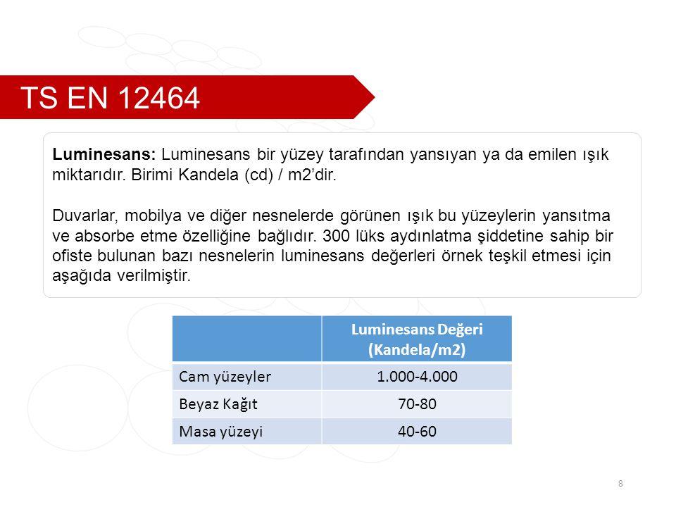 TS EN 12464 8 Luminesans: Luminesans bir yüzey tarafından yansıyan ya da emilen ışık miktarıdır.