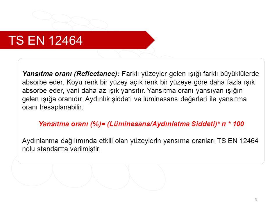 TS EN 12464 9 Yansıtma oranı (Reflectance): Farklı yüzeyler gelen ışığı farklı büyüklülerde absorbe eder.