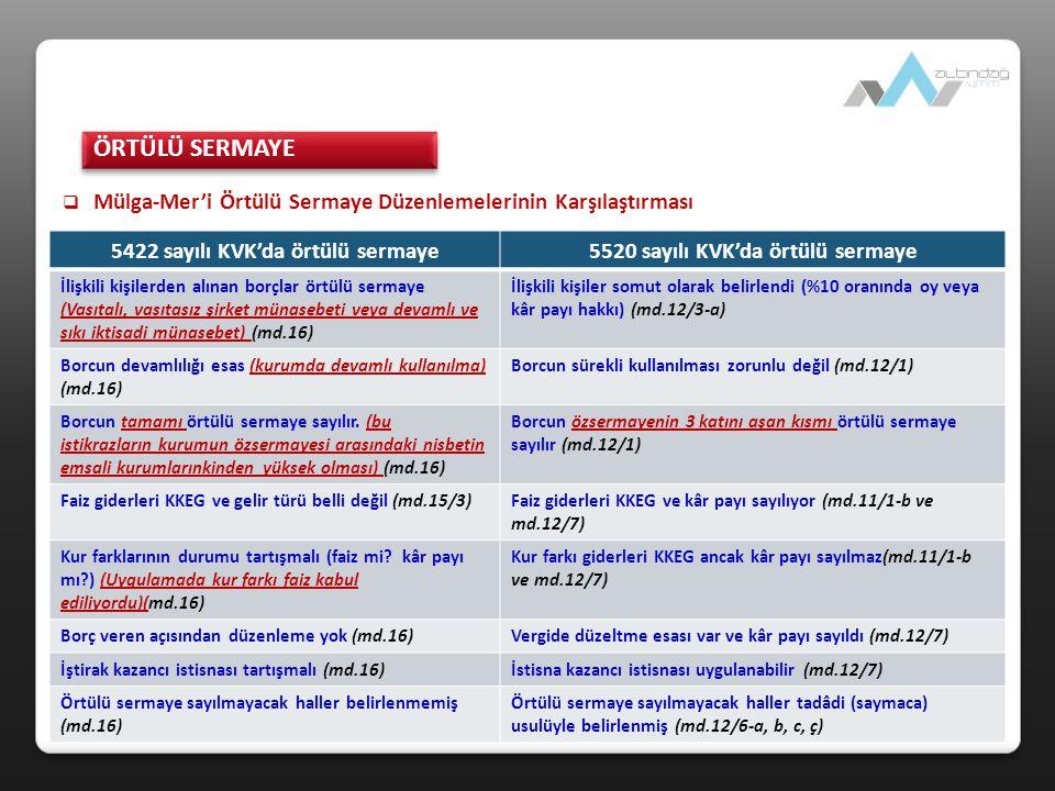  Mülga-Mer'i Örtülü Sermaye Düzenlemelerinin Karşılaştırması ÖRTÜLÜ SERMAYE 27 5422 sayılı KVK'da örtülü sermaye5520 sayılı KVK'da örtülü sermaye İli