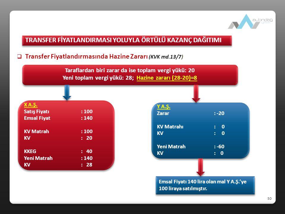  Transfer Fiyatlandırmasında Hazine Zararı (KVK md.13/7) TRANSFER FİYATLANDIRMASI YOLUYLA ÖRTÜLÜ KAZANÇ DAĞITIMI Taraflardan biri zarar da ise toplam