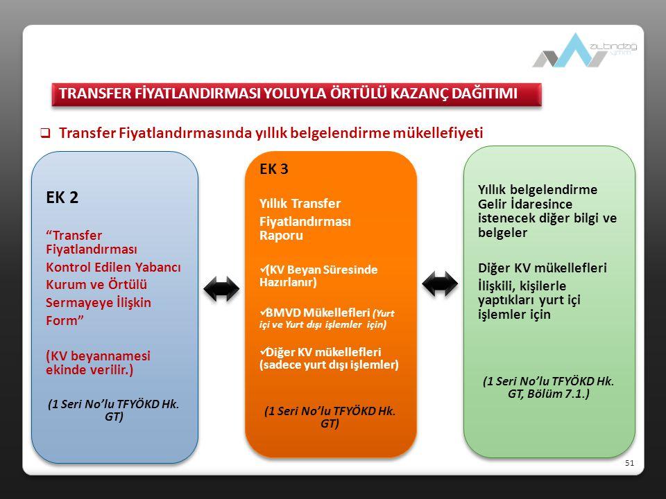 """ Transfer Fiyatlandırmasında yıllık belgelendirme mükellefiyeti 51 EK 2 """"Transfer Fiyatlandırması Kontrol Edilen Yabancı Kurum ve Örtülü Sermayeye İl"""
