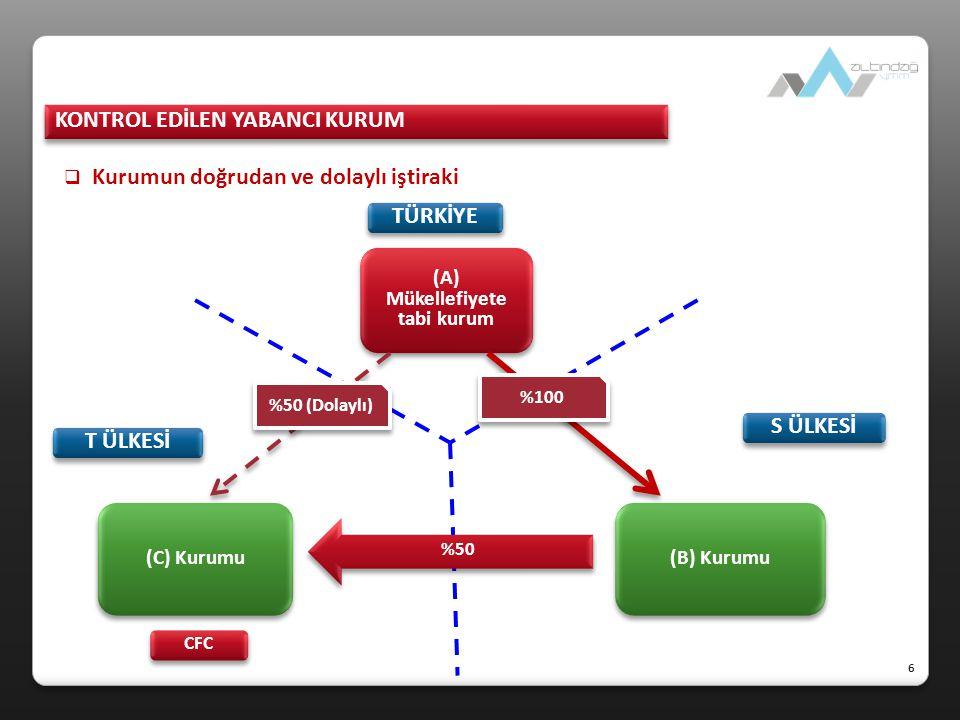  Transfer Fiyatlandırmasında Hazine Zararı (KVK md.13/7)  Uygulama kurumlar arasındaki işlemler için geçerlidir.