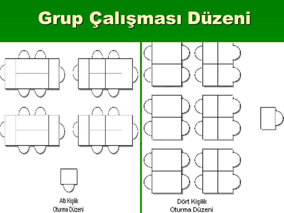 22 Grup Çalışması Düzeni