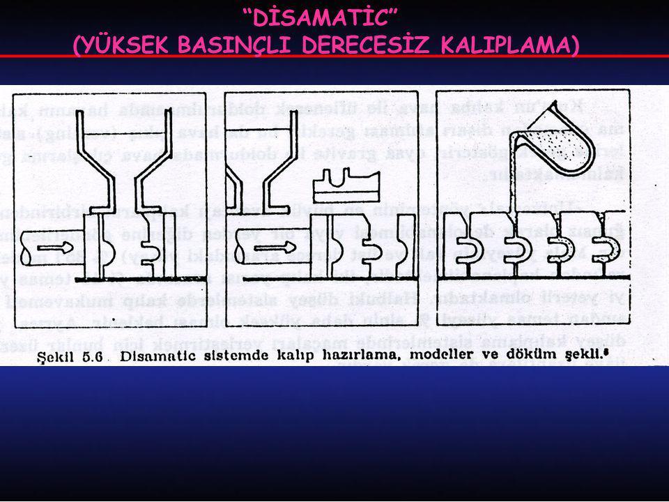 """""""DİSAMATİC"""" (YÜKSEK BASINÇLI DERECESİZ KALIPLAMA)"""