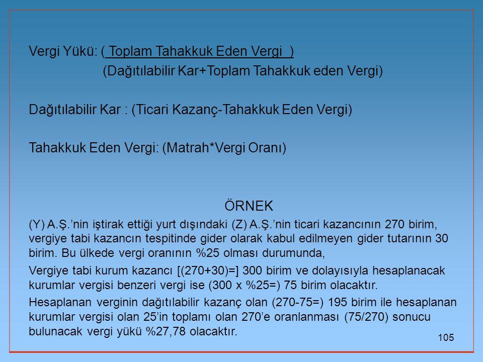 105 Vergi Yükü: ( Toplam Tahakkuk Eden Vergi ) (Dağıtılabilir Kar+Toplam Tahakkuk eden Vergi) Dağıtılabilir Kar : (Ticari Kazanç-Tahakkuk Eden Vergi)