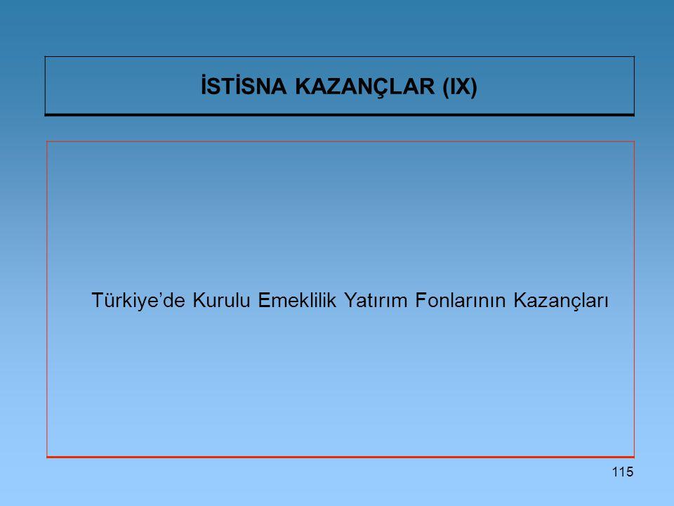 115 İSTİSNA KAZANÇLAR (IX) Türkiye'de Kurulu Emeklilik Yatırım Fonlarının Kazançları