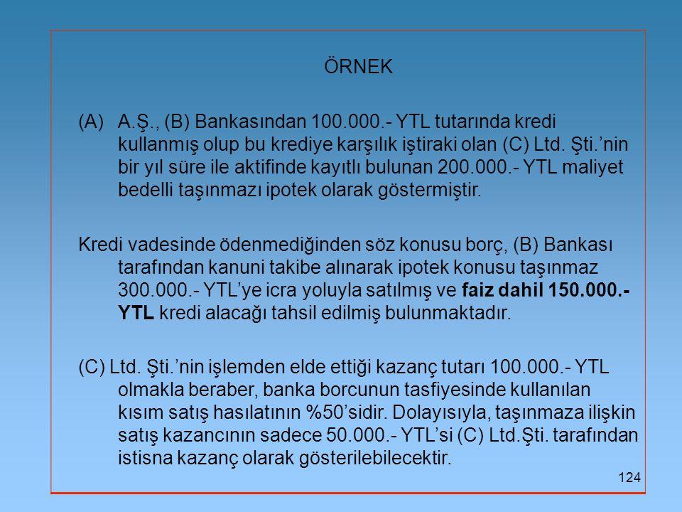 124 ÖRNEK (A)A.Ş., (B) Bankasından 100.000.- YTL tutarında kredi kullanmış olup bu krediye karşılık iştiraki olan (C) Ltd. Şti.'nin bir yıl süre ile a