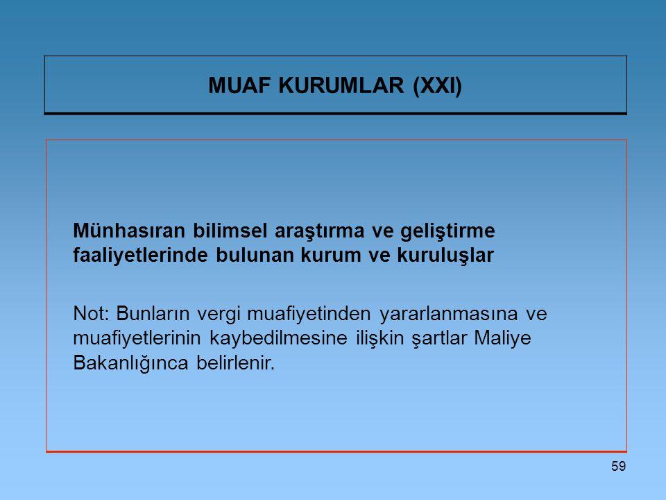 59 MUAF KURUMLAR (XXI) Münhasıran bilimsel araştırma ve geliştirme faaliyetlerinde bulunan kurum ve kuruluşlar Not: Bunların vergi muafiyetinden yararlanmasına ve muafiyetlerinin kaybedilmesine ilişkin şartlar Maliye Bakanlığınca belirlenir.