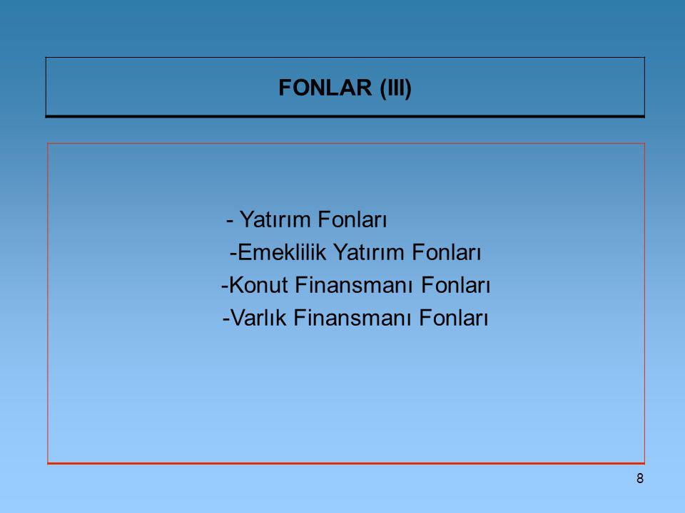 8 FONLAR (III) - Yatırım Fonları -Emeklilik Yatırım Fonları -Konut Finansmanı Fonları -Varlık Finansmanı Fonları