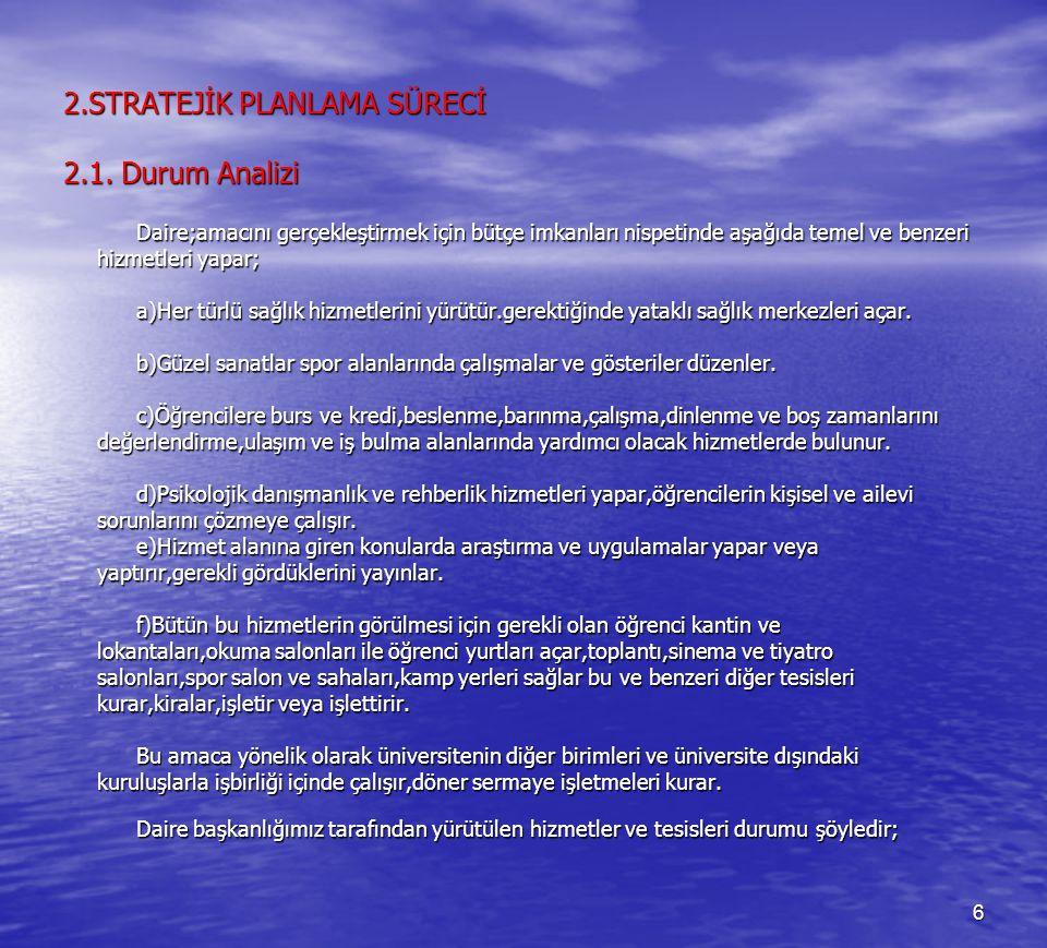 77 Stratejik Faaliyet 3.2.1.