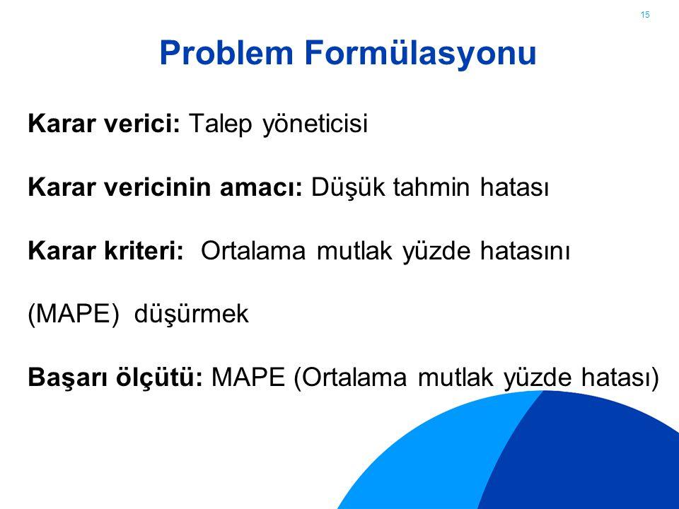 Problem Formülasyonu Karar verici: Talep yöneticisi Karar vericinin amacı: Düşük tahmin hatası Karar kriteri: Ortalama mutlak yüzde hatasını (MAPE) düşürmek Başarı ölçütü: MAPE (Ortalama mutlak yüzde hatası) 15