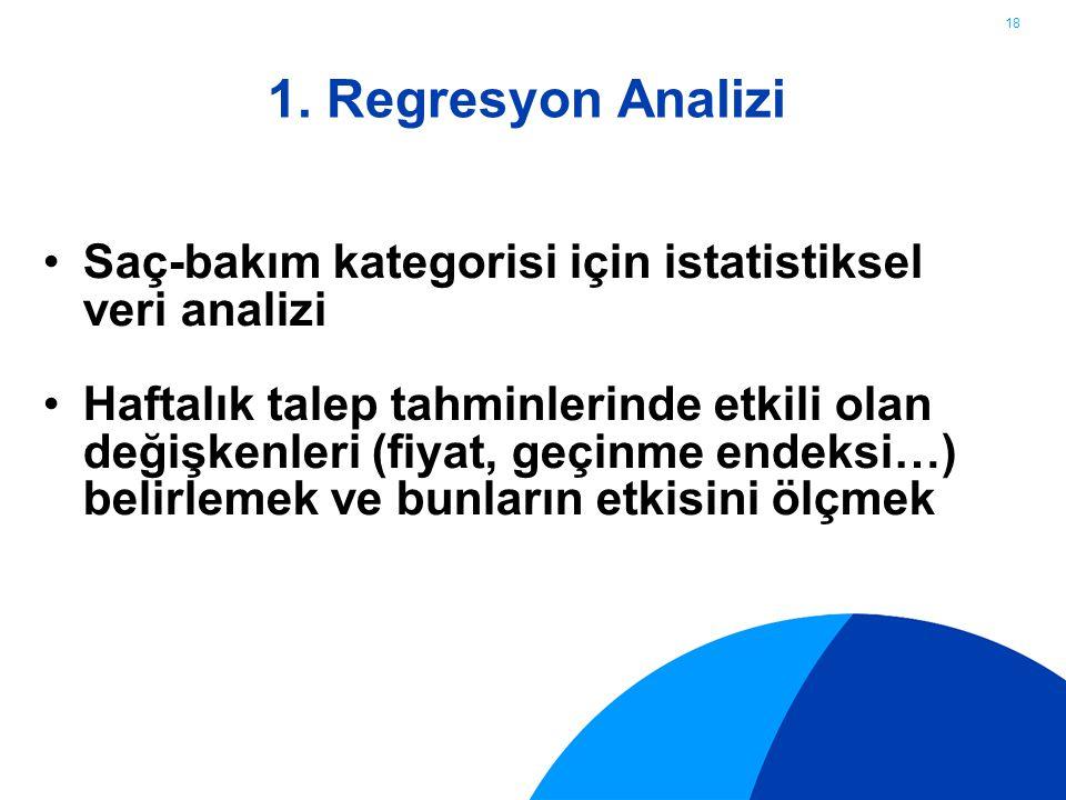 1. Regresyon Analizi Saç-bakım kategorisi için istatistiksel veri analizi Haftalık talep tahminlerinde etkili olan değişkenleri (fiyat, geçinme endeks