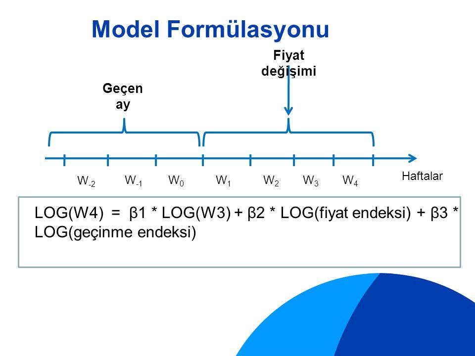 LOG(W1) = β0 * LOG(W0) + β1 * LOG(W-1) + β2 * LOG(fiyat endeksi) LOG(W2) = β0 + β1 * LOG(W1) + β2 * LOG(geçinme endeksi) + β3 * LOG(ELIDOR) W3 = β0 + β1 * W2 + β2 * W0 + β3 * fiyat endeksi + β4 * geçinme endeksi LOG(W4) = β1 * LOG(W3) + β2 * LOG(fiyat endeksi) + β3 * LOG(geçinme endeksi) W -2 W -1 W0W0 W1W1 W2W2 W3W3 W4W4 Geçen ay Haftalar Fiyat değişimi Model Formülasyonu