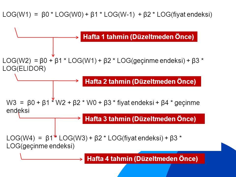 LOG(W1) = β0 * LOG(W0) + β1 * LOG(W-1) + β2 * LOG(fiyat endeksi) LOG(W2) = β0 + β1 * LOG(W1) + β2 * LOG(geçinme endeksi) + β3 * LOG(ELIDOR) W3 = β0 + β1 * W2 + β2 * W0 + β3 * fiyat endeksi + β4 * geçinme endeksi LOG(W4) = β1 * LOG(W3) + β2 * LOG(fiyat endeksi) + β3 * LOG(geçinme endeksi) Hafta 1 tahmin (Düzeltmeden Önce) Hafta 2 tahmin (Düzeltmeden Önce) Hafta 3 tahmin (Düzeltmeden Önce) Hafta 4 tahmin (Düzeltmeden Önce)