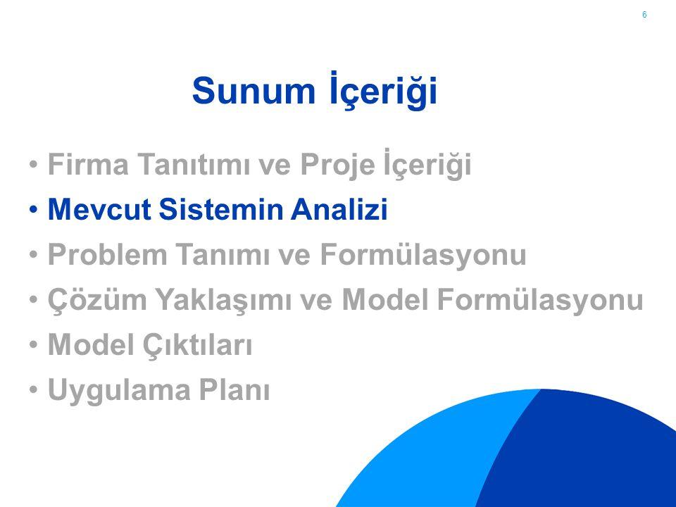 6 Firma Tanıtımı ve Proje İçeriği Mevcut Sistemin Analizi Problem Tanımı ve Formülasyonu Çözüm Yaklaşımı ve Model Formülasyonu Model Çıktıları Uygulama Planı Sunum İçeriği